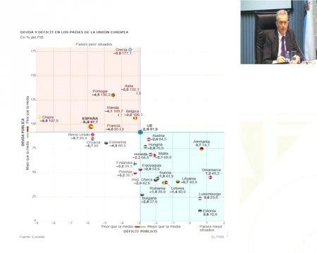A harmonización fiscal na UE. O estado da cuestión.